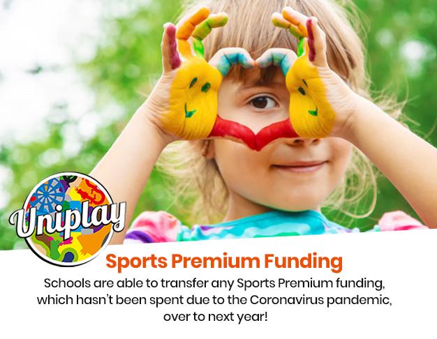 Sports Premium Funding Update 2020